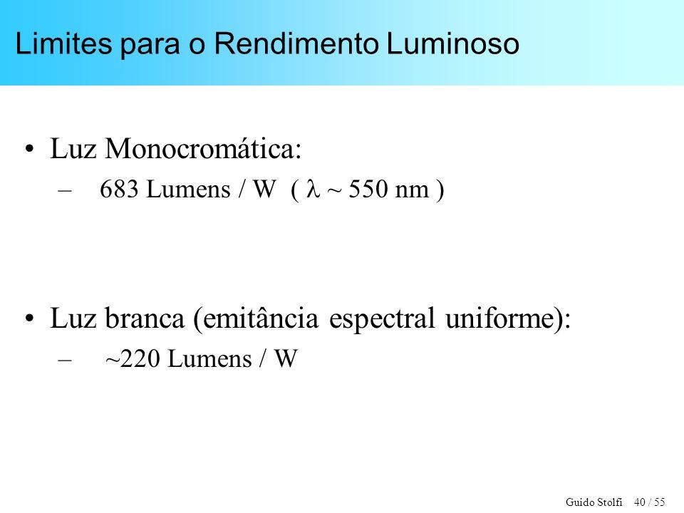 Guido Stolfi 40 / 55 Limites para o Rendimento Luminoso Luz Monocromática: – 683 Lumens / W ( ~ 550 nm ) Luz branca (emitância espectral uniforme): – ~220 Lumens / W