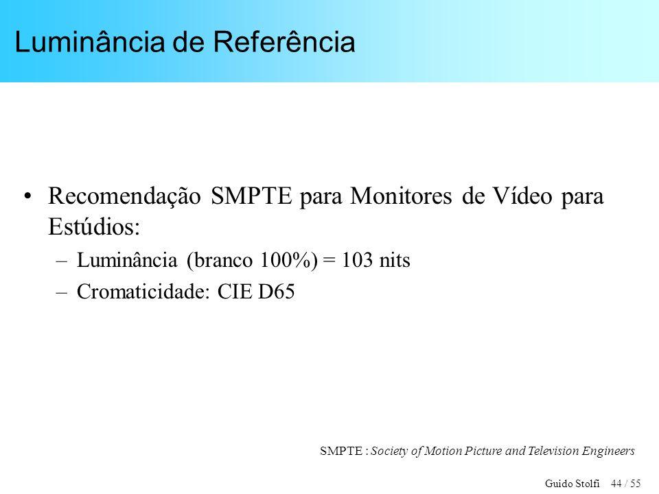 Guido Stolfi 44 / 55 Luminância de Referência Recomendação SMPTE para Monitores de Vídeo para Estúdios: –Luminância (branco 100%) = 103 nits –Cromaticidade: CIE D65 SMPTE : Society of Motion Picture and Television Engineers