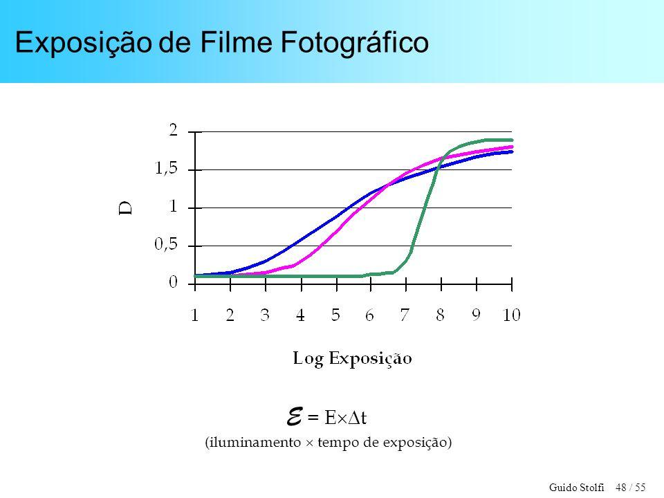 Guido Stolfi 48 / 55 Exposição de Filme Fotográfico E = E t (iluminamento tempo de exposição)