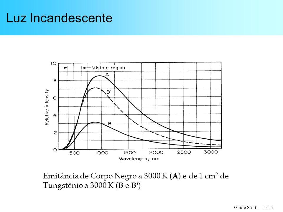 Guido Stolfi 46 / 55 Exemplo: Contraste em uma Tela de Projeção Refletância da tela: = 0,9 Luminância da tela devida à projeção: B P = 40 Nits Luminância residual devida ao iluminamento ambiente: B R = E 1/ Iluminamento ambiente máximo para contraste de 1000:1 : – B R / B P = 1000 B R = 0,04 Nits E M = B R / = 0,14 Lux BPBP EMEM