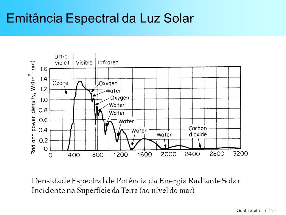 Guido Stolfi 6 / 55 Emitância Espectral da Luz Solar Densidade Espectral de Potência da Energia Radiante Solar Incidente na Superfície da Terra (ao nível do mar)