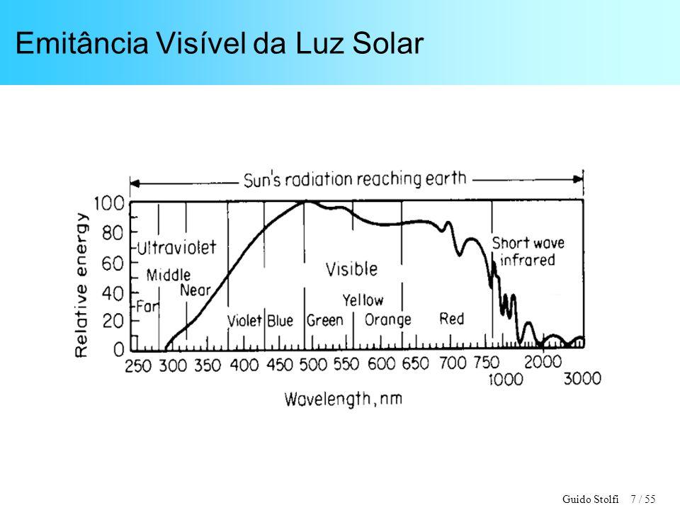 Guido Stolfi 7 / 55 Emitância Visível da Luz Solar