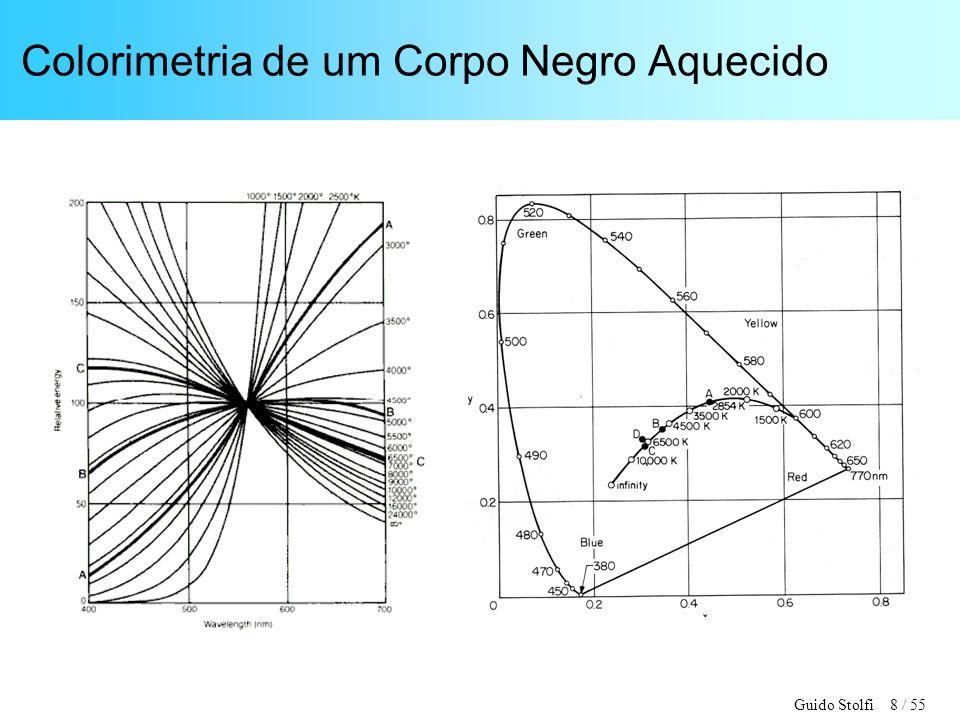 Guido Stolfi 9 / 55 Iluminantes Padrão CIE A = Corpo Negro a 3200 o K (obsoleto) C = Luz do dia (obsoleto) D50 a D75 = Luz do dia 5000 ~ 7500 o K CIE = Commission Internationale dEclairage