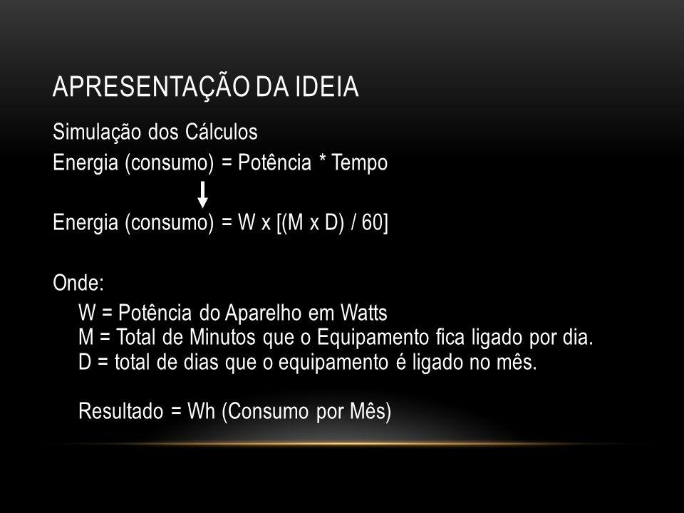 APRESENTAÇÃO DA IDEIA Simulação dos Cálculos Energia (consumo) = Potência * Tempo Energia (consumo) = W x [(M x D) / 60] Onde: W = Potência do Aparelh
