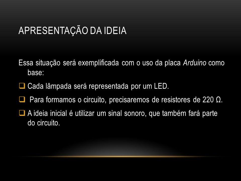 APRESENTAÇÃO DA IDEIA Essa situação será exemplificada com o uso da placa Arduino como base: Cada lâmpada será representada por um LED. Para formamos