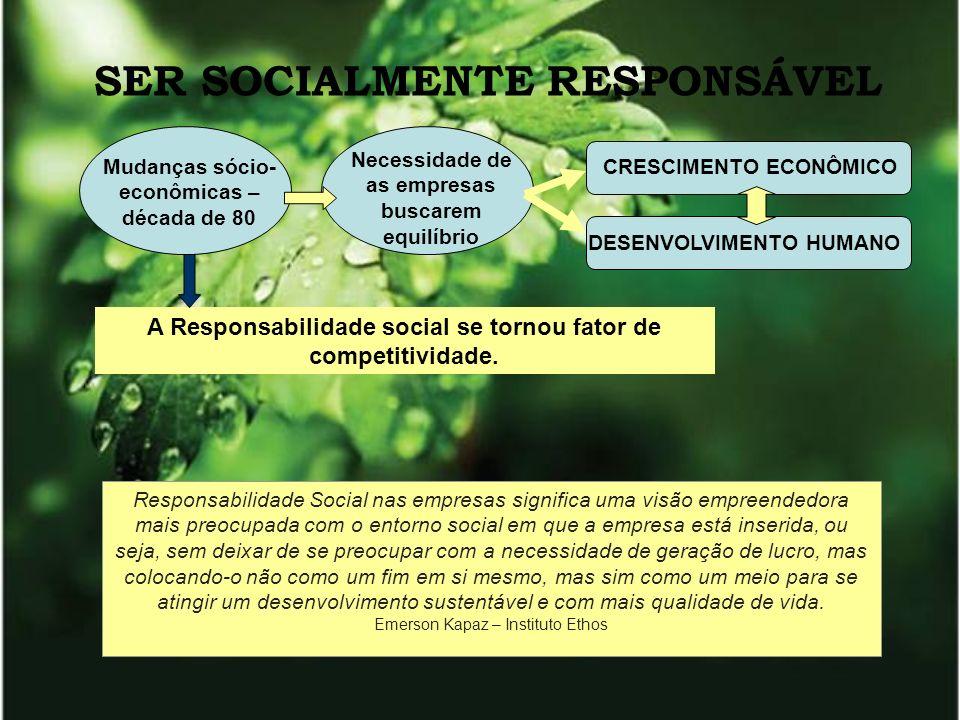 SER SOCIALMENTE RESPONSÁVEL Mudanças sócio- econômicas – década de 80 Necessidade de as empresas buscarem equilíbrio CRESCIMENTO ECONÔMICO DESENVOLVIM