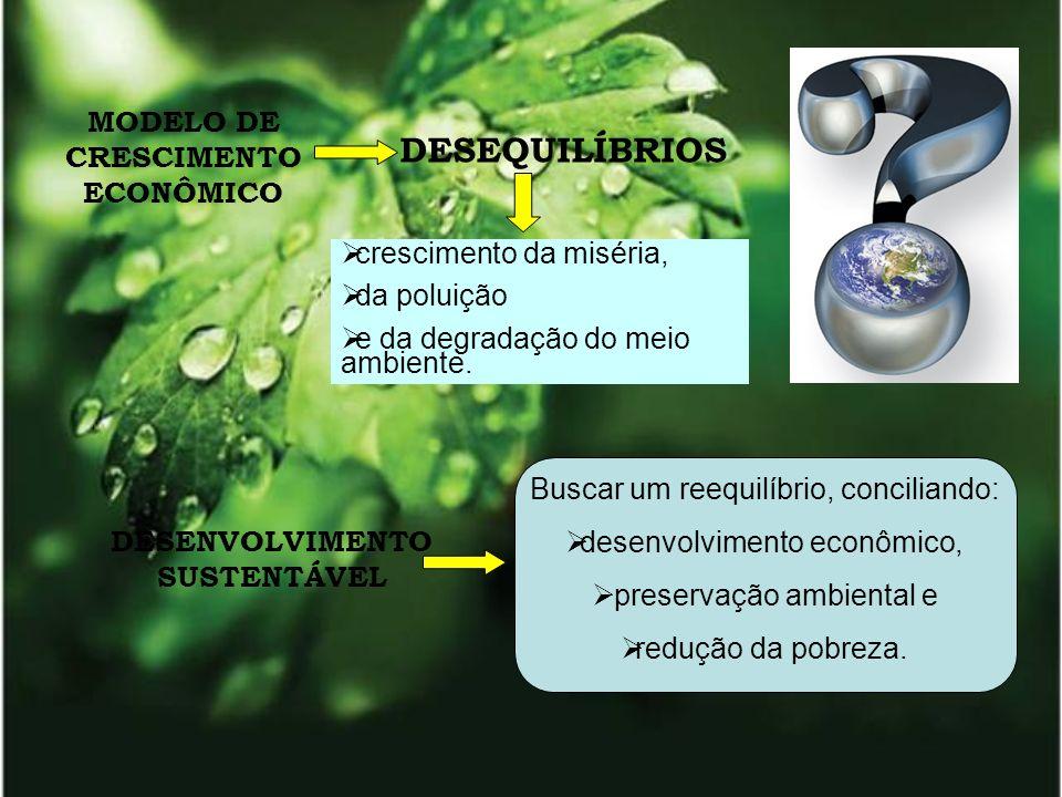MODELO DE CRESCIMENTO ECONÔMICO DESEQUILÍBRIOS crescimento da miséria, da poluição e da degradação do meio ambiente. DESENVOLVIMENTO SUSTENTÁVEL Busca