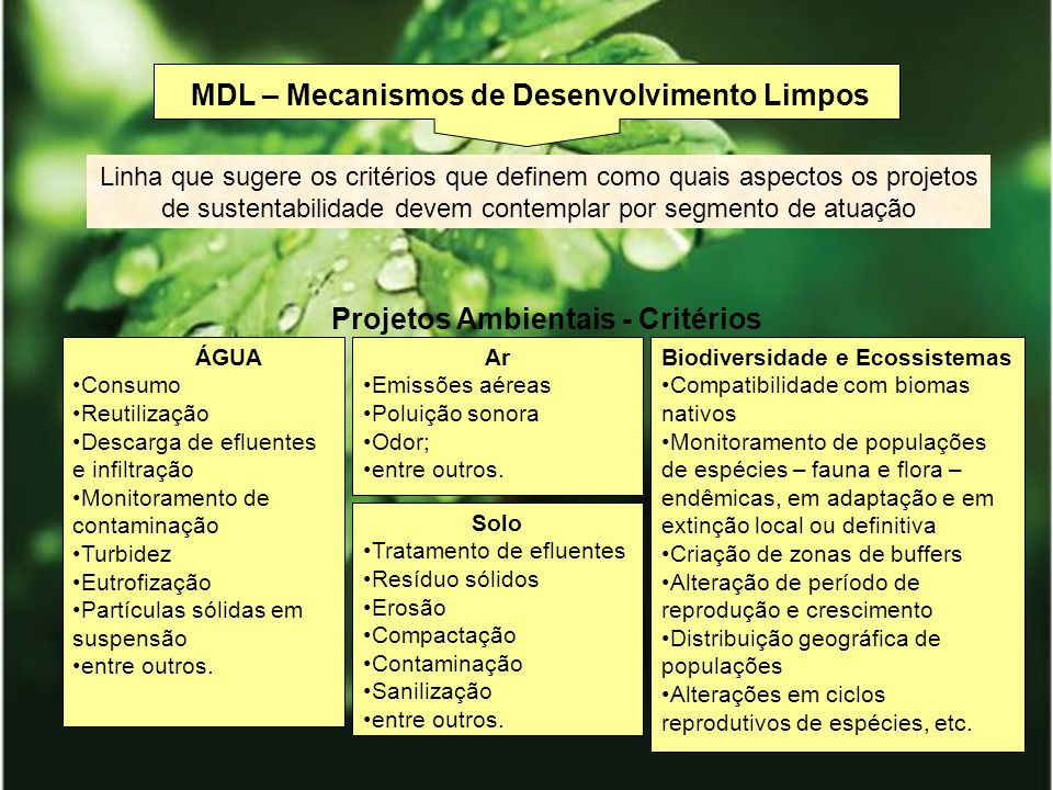 MDL – Mecanismos de Desenvolvimento Limpos Linha que sugere os critérios que definem como quais aspectos os projetos de sustentabilidade devem contemp