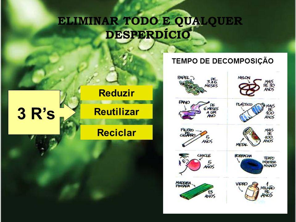 ELIMINAR TODO E QUALQUER DESPERDÍCIO 3 Rs Reduzir Reutilizar Reciclar TEMPO DE DECOMPOSIÇÃO