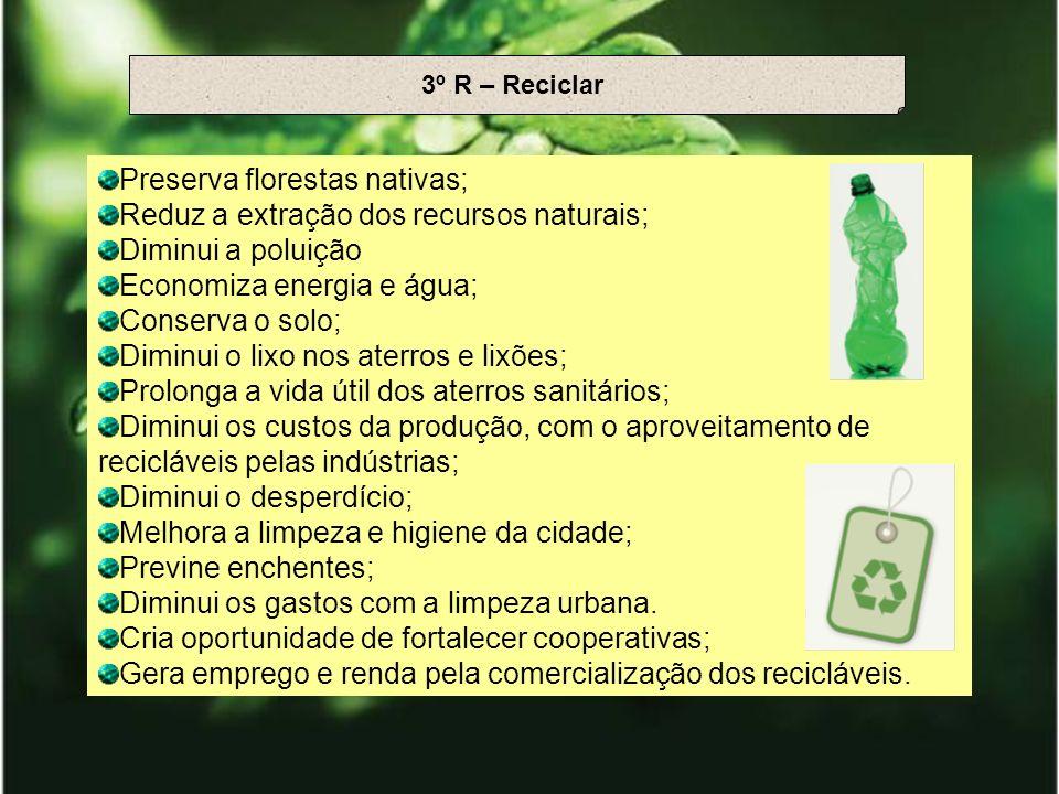 3º R – Reciclar Preserva florestas nativas; Reduz a extração dos recursos naturais; Diminui a poluição Economiza energia e água; Conserva o solo; Dimi
