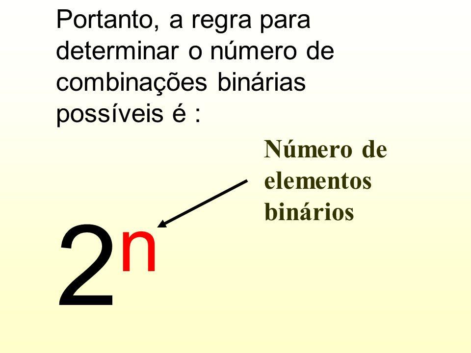 2² = 4 Portanto, com 2 lâmpadas, temos 2 x 2 situações possíveis, ou seja, 2² = 4. Se existir uma terceira lâmpada, serão 2 x 2 x 2 (ou seja, 2³ ) sit