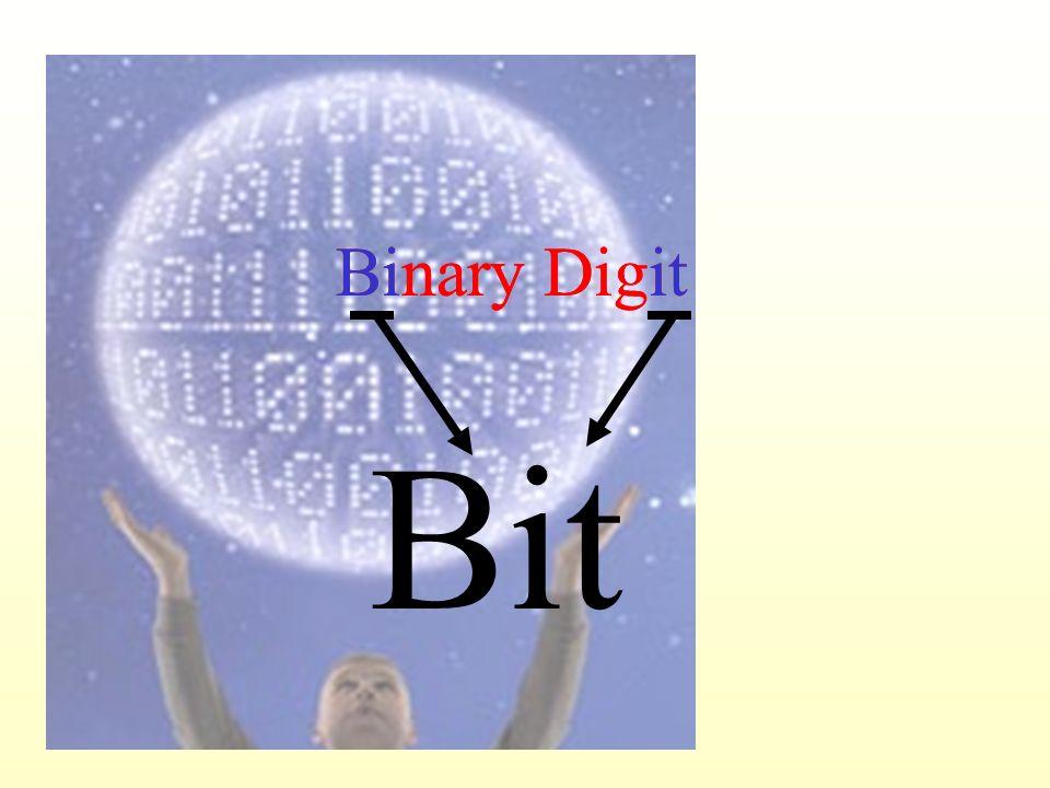 Portanto, a regra para determinar o número de combinações binárias possíveis é : 2 n Número de elementos binários