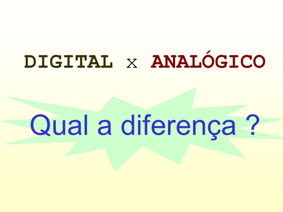 COMPUTAÇÃO AULA 1 Digital x Analógico Bit Byte