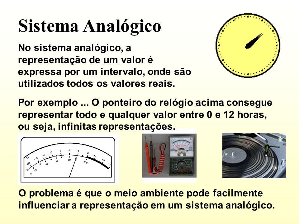 Que horas são ? Relógio digital Relógio analógico Qual é mais preciso ? E supondo que, em ambos, a indicação dos minutos tenha sofrido algum dano... Q