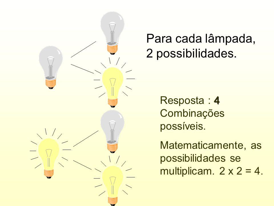 Supondo que tenhamos 2 lâmpadas... Qual o número de combinações binárias possíveis ?