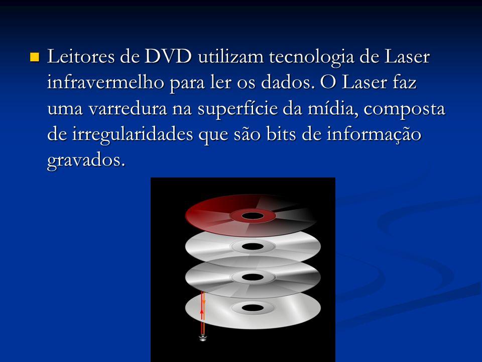 Leitores de DVD utilizam tecnologia de Laser infravermelho para ler os dados. O Laser faz uma varredura na superfície da mídia, composta de irregulari