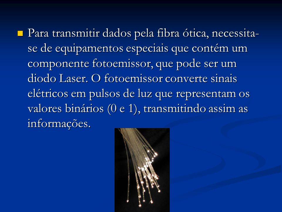 Para transmitir dados pela fibra ótica, necessita- se de equipamentos especiais que contém um componente fotoemissor, que pode ser um diodo Laser. O f