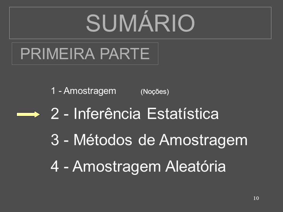 10 SUMÁRIO 1 - Amostragem (Noções) 2 - Inferência Estatística 3 - Métodos de Amostragem 4 - Amostragem Aleatória PRIMEIRA PARTE