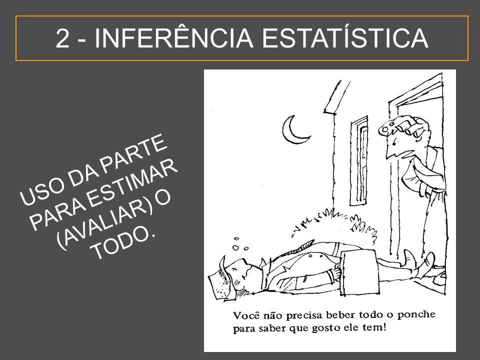 11 2 - INFERÊNCIA ESTATÍSTICA USO DA PARTE PARA ESTIMAR (AVALIAR) O TODO.