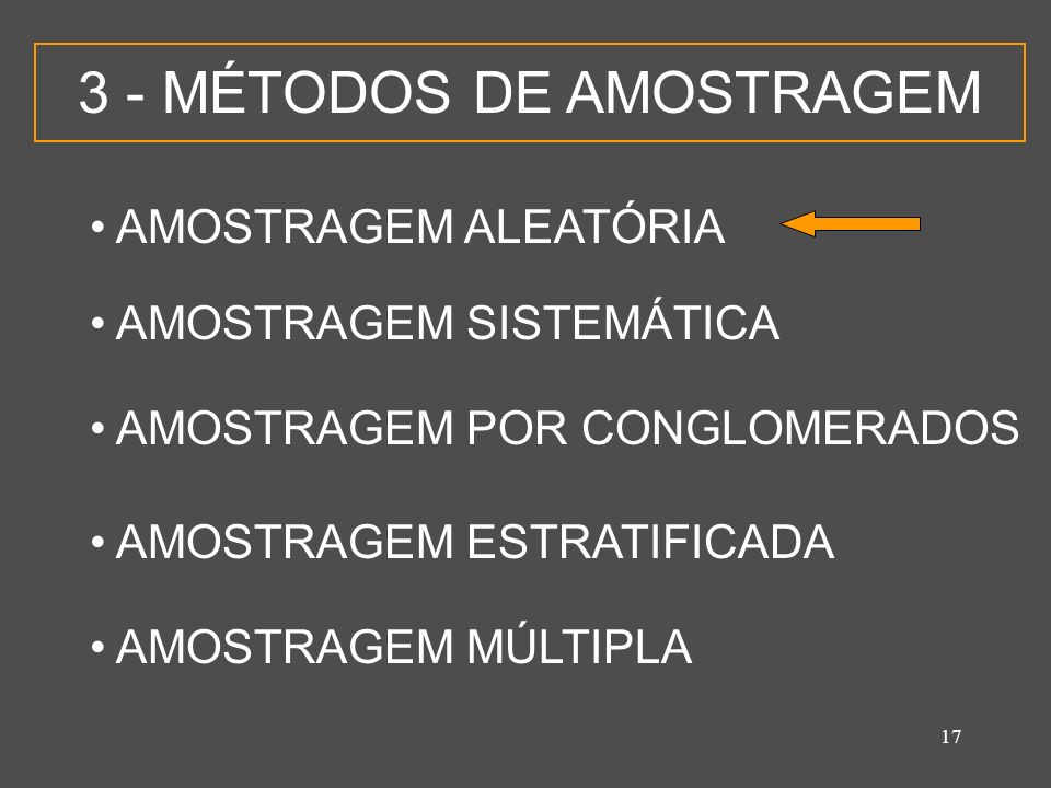17 3 - MÉTODOS DE AMOSTRAGEM AMOSTRAGEM ALEATÓRIA AMOSTRAGEM SISTEMÁTICA AMOSTRAGEM POR CONGLOMERADOS AMOSTRAGEM ESTRATIFICADA AMOSTRAGEM MÚLTIPLA