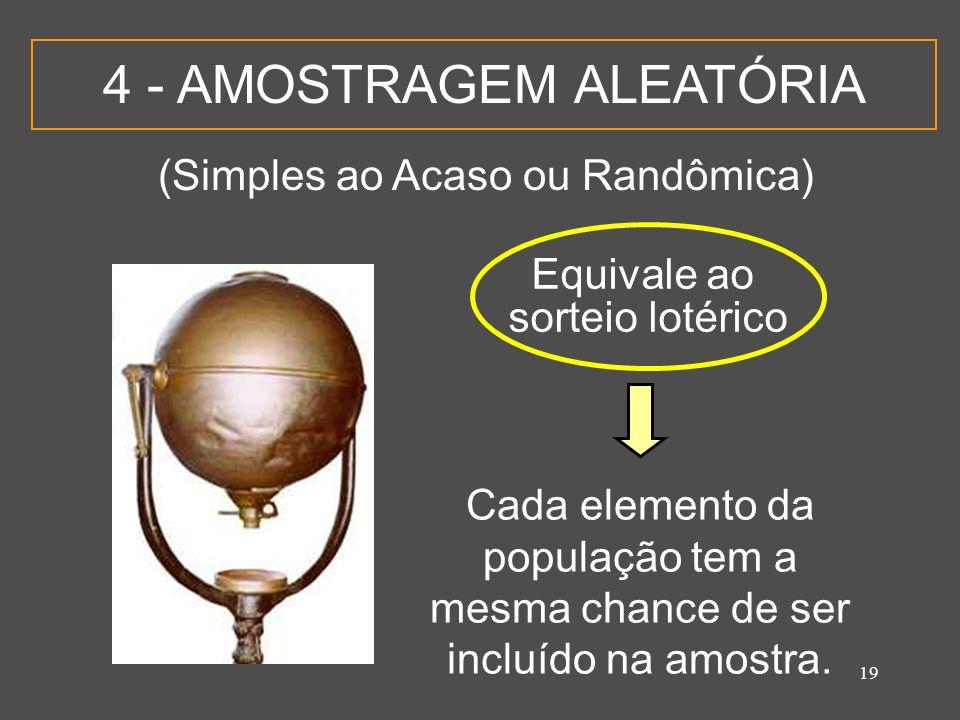 19 (Simples ao Acaso ou Randômica) 4 - AMOSTRAGEM ALEATÓRIA Equivale ao sorteio lotérico Cada elemento da população tem a mesma chance de ser incluído
