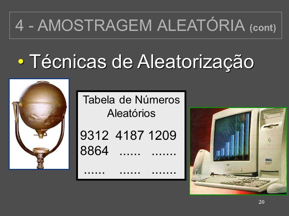 20 4 - AMOSTRAGEM ALEATÓRIA (cont) Técnicas de Aleatorização Técnicas de Aleatorização Tabela de Números Aleatórios 9312 4187 1209 8864...............