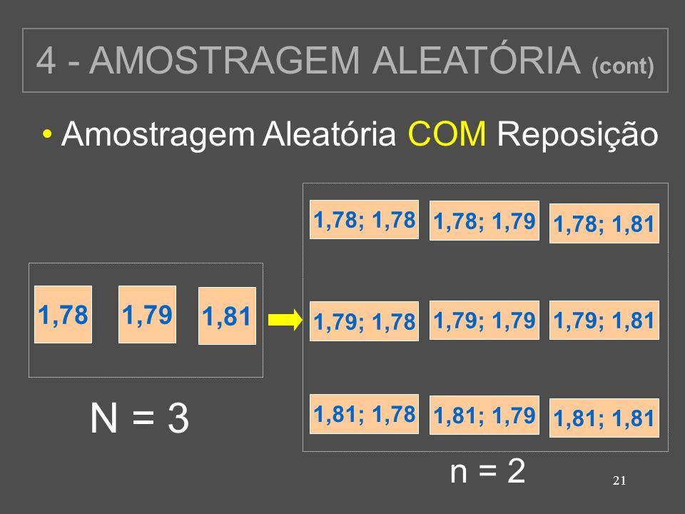 21 4 - AMOSTRAGEM ALEATÓRIA (cont) Amostragem Aleatória COM Reposição N = 3 1,781,79 1,81 n = 2 1,78; 1,78 1,78; 1,79 1,78; 1,81 1,79; 1,78 1,79; 1,79