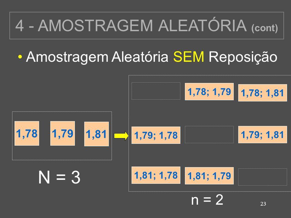 23 4 - AMOSTRAGEM ALEATÓRIA (cont) Amostragem Aleatória SEM Reposição N = 3 1,781,79 1,81 1,81; 1,79 n = 2 1,78; 1,79 1,78; 1,81 1,79; 1,78 1,79; 1,81