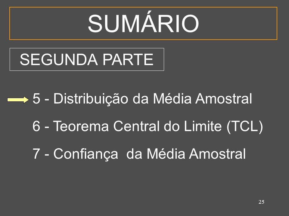 25 SUMÁRIO 5 - Distribuição da Média Amostral 6 - Teorema Central do Limite (TCL) 7 - Confiança da Média Amostral SEGUNDA PARTE