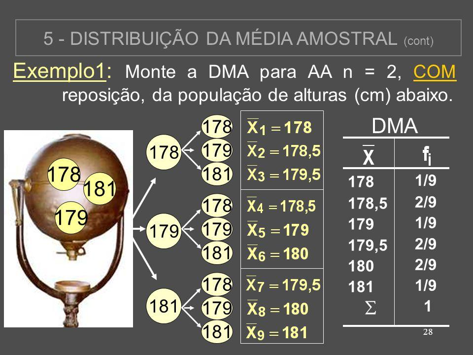 28 5 - DISTRIBUIÇÃO DA MÉDIA AMOSTRAL (cont) Exemplo1: Monte a DMA para AA n = 2, COM reposição, da população de alturas (cm) abaixo. 178 179 181 178