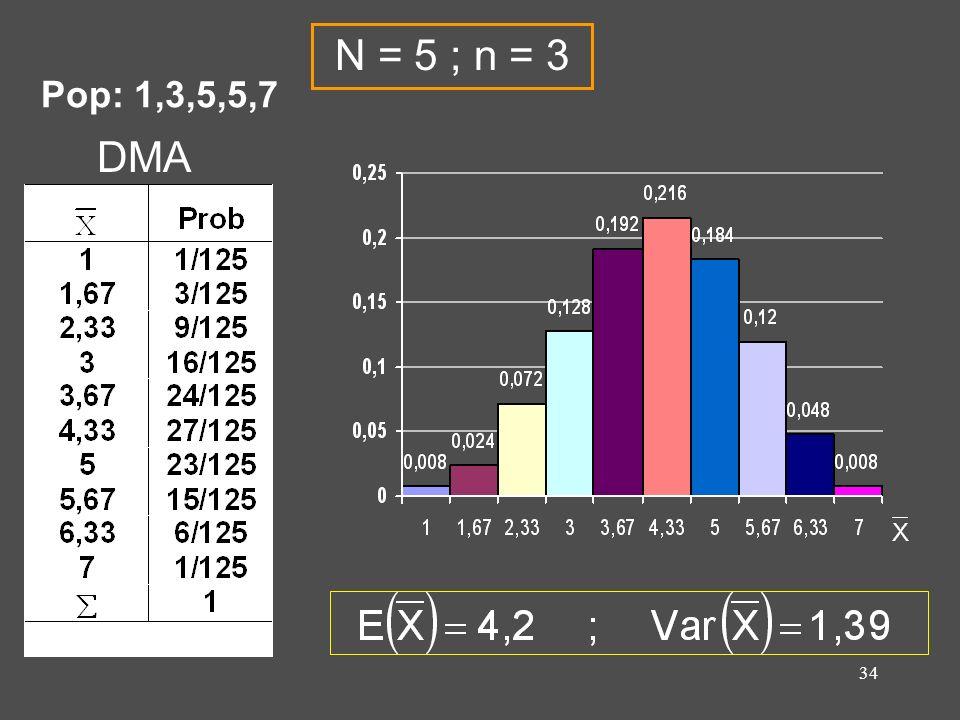 34 DMA N = 5 ; n = 3 Pop: 1,3,5,5,7
