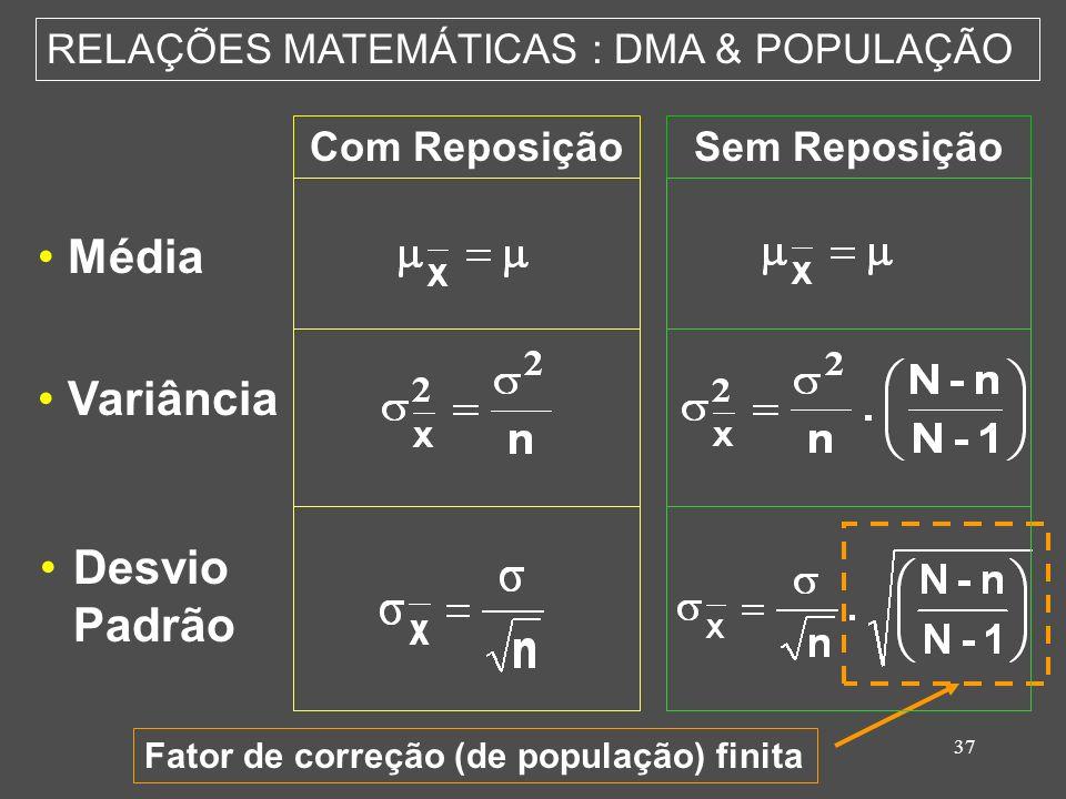 37 RELAÇÕES MATEMÁTICAS : DMA & POPULAÇÃO Com ReposiçãoSem Reposição Média Variância Desvio Padrão Fator de correção (de população) finita