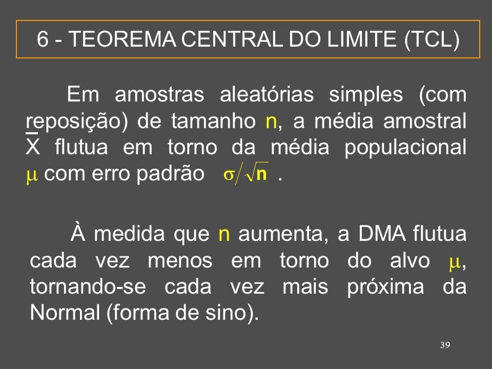39 6 - TEOREMA CENTRAL DO LIMITE (TCL) Em amostras aleatórias simples (com reposição) de tamanho n, a média amostral X flutua em torno da média popula
