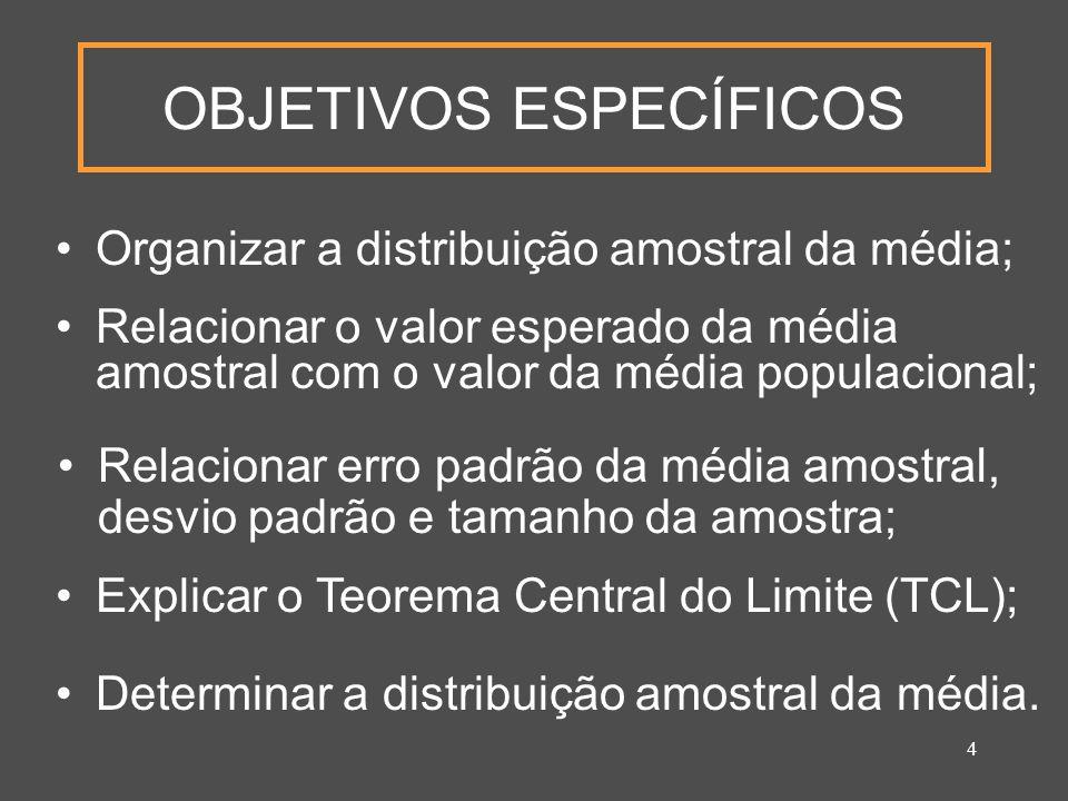 4 OBJETIVOS ESPECÍFICOS Organizar a distribuição amostral da média; Relacionar erro padrão da média amostral, desvio padrão e tamanho da amostra; Rela
