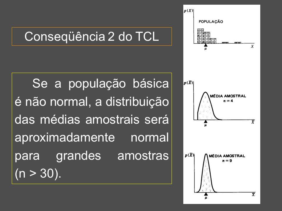 41 Se a população básica é não normal, a distribuição das médias amostrais será aproximadamente normal para grandes amostras (n > 30). Conseqüência 2