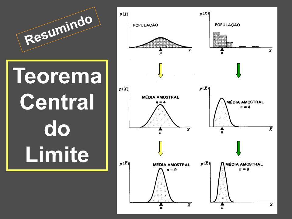 42 Teorema Central do Limite Resumindo