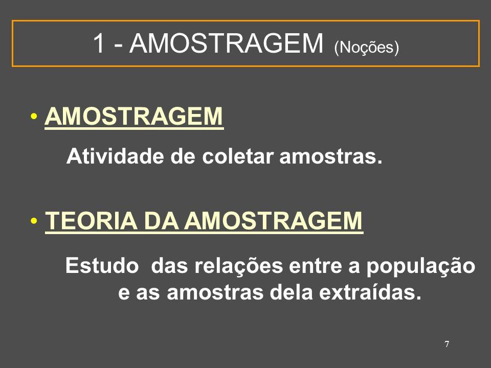 7 1 - AMOSTRAGEM (Noções) AMOSTRAGEM TEORIA DA AMOSTRAGEM Atividade de coletar amostras. Estudo das relações entre a população e as amostras dela extr