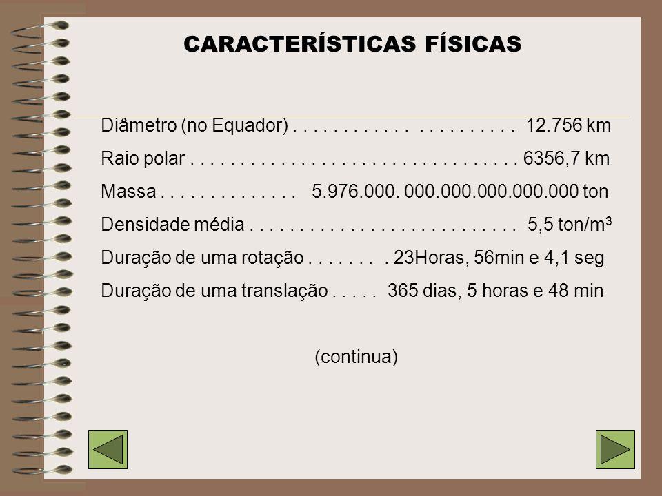 CARACTERÍSTICAS FÍSICAS Diâmetro (no Equador)......................