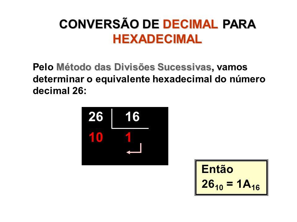 CONVERSÃO DE DECIMALPARA HEXADECIMAL CONVERSÃO DE DECIMAL PARA HEXADECIMAL Método das Divisões Sucessivas, Pelo Método das Divisões Sucessivas, vamos determinar o equivalente hexadecimal do número decimal 26: Então 26 10 = 1A 16 26 16 10 1