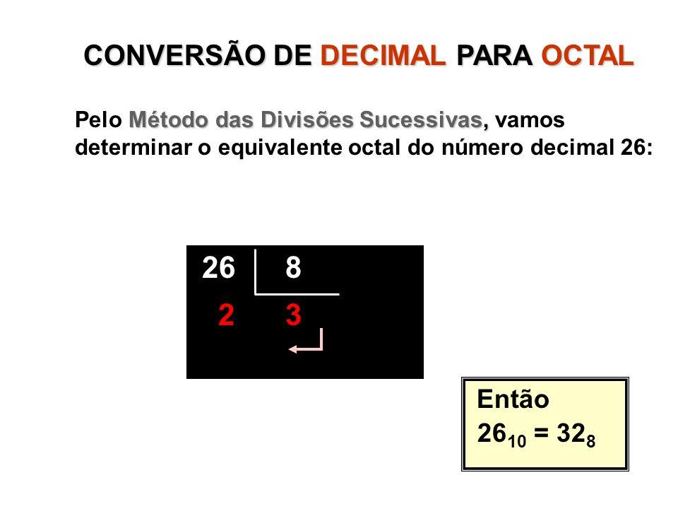 CONVERSÃO DE DECIMALPARA OCTAL CONVERSÃO DE DECIMAL PARA OCTAL Método das Divisões Sucessivas, Pelo Método das Divisões Sucessivas, vamos determinar o equivalente octal do número decimal 26: Então 26 10 = 32 8 26 8 2 3