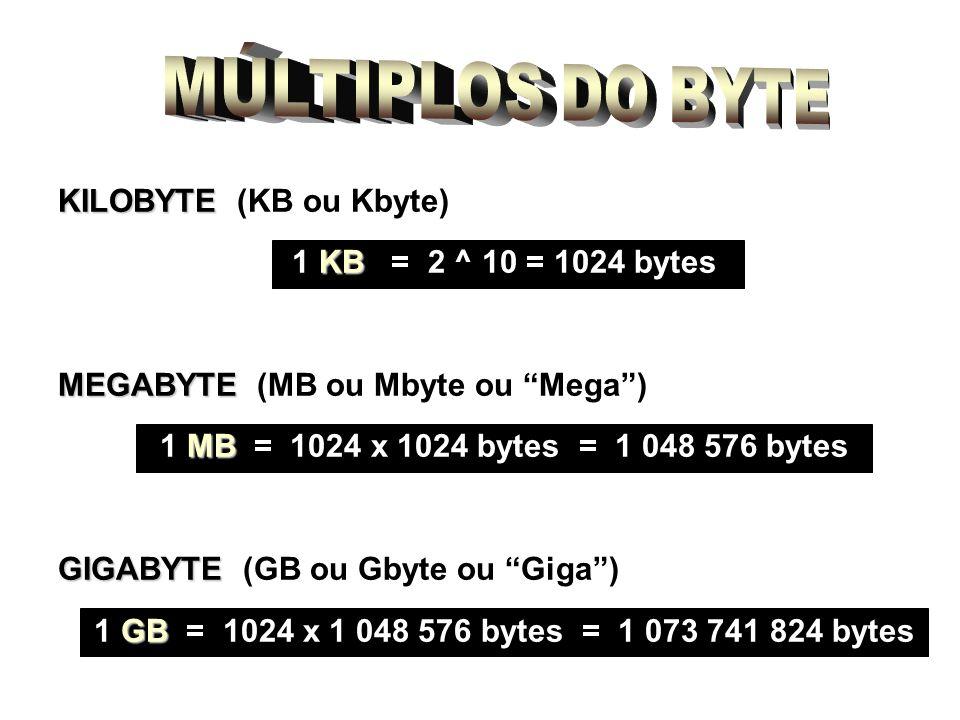 KILOBYTE KILOBYTE (KB ou Kbyte) KB 1 KB = 2 ^ 10 = 1024 bytes MEGABYTE MEGABYTE (MB ou Mbyte ou Mega) MB 1 MB = 1024 x 1024 bytes = 1 048 576 bytes GIGABYTE GIGABYTE (GB ou Gbyte ou Giga) GB 1 GB = 1024 x 1 048 576 bytes = 1 073 741 824 bytes