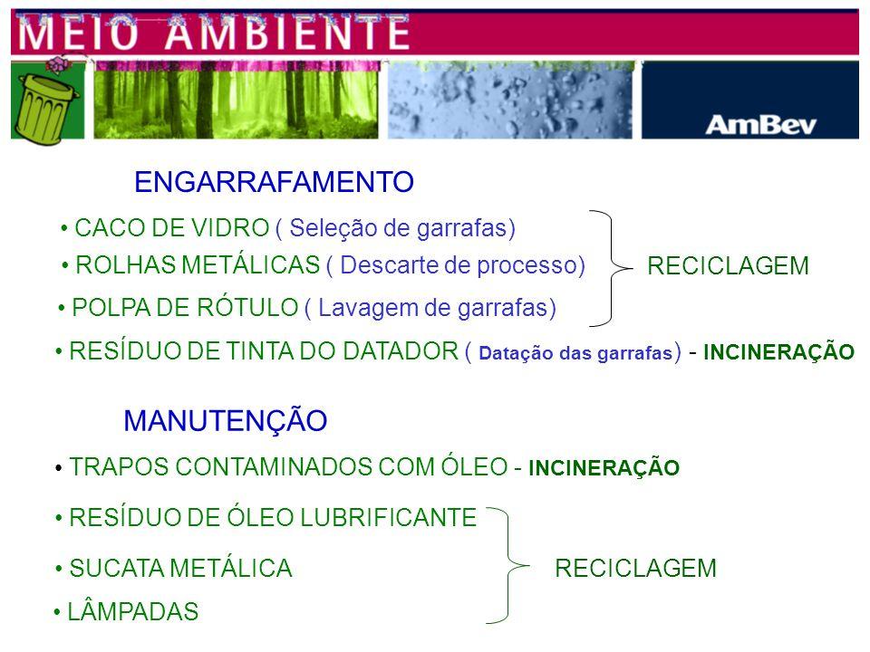FILIAL CAMAÇARI OS PRINCIPAIS BAGAÇO DE MALTE ( FABRICAÇÃO DE MOSTO) FERMENTO ÚMIDO ( Fermentação do Mosto) PÓ E PALHA DE MALTE ( Beneficiamento do Ma