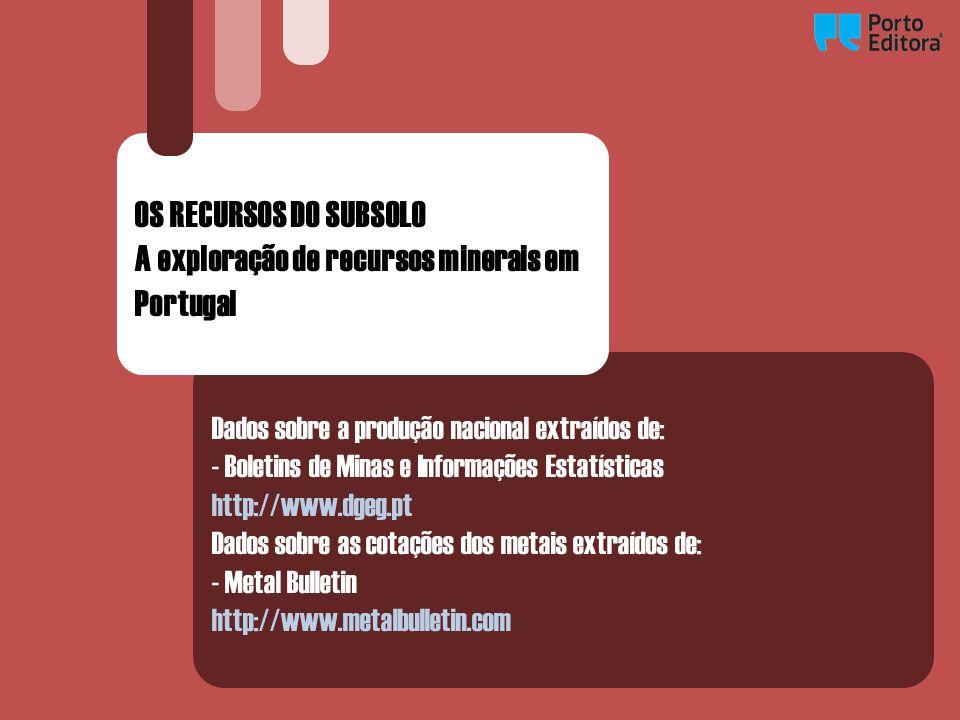 Dados sobre a produção nacional extraídos de: - Boletins de Minas e Informações Estatísticas http://www.dgeg.pt Dados sobre as cotações dos metais ext