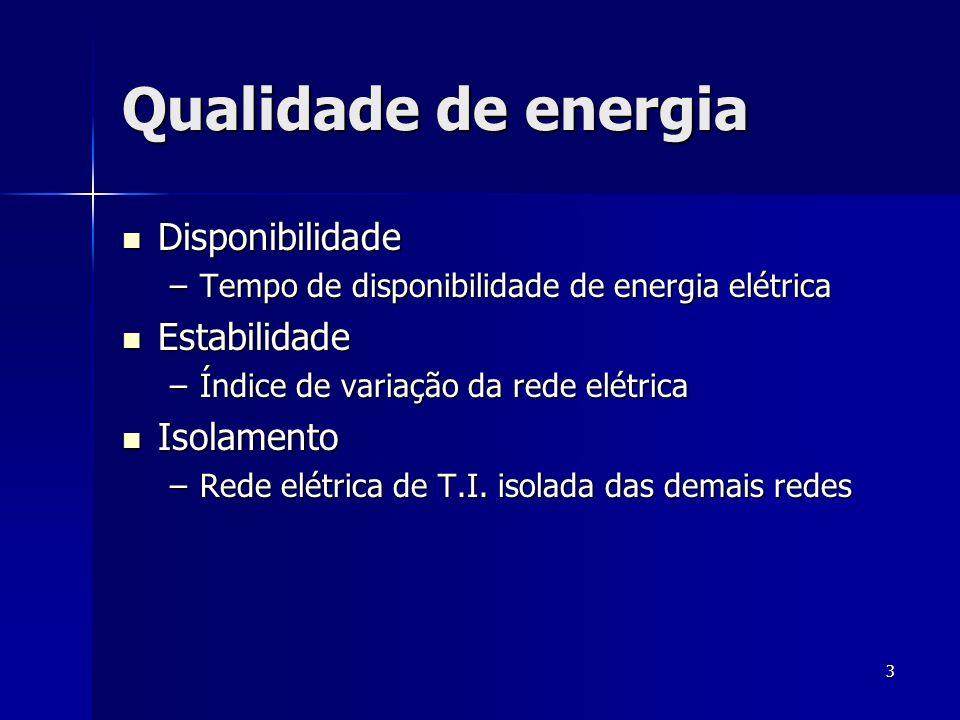 3 Qualidade de energia Disponibilidade Disponibilidade –Tempo de disponibilidade de energia elétrica Estabilidade Estabilidade –Índice de variação da