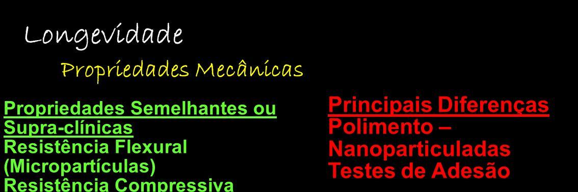 Longevidade Propriedades Mecânicas Propriedades Semelhantes ou Supra-clínicas Resistência Flexural (Micropartículas) Resistência Compressiva /Tração C