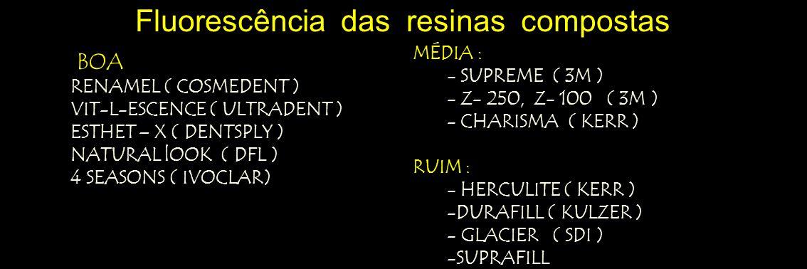 Fluorescência das resinas compostas BOA RENAMEL ( COSMEDENT ) VIT-L-ESCENCE ( ULTRADENT ) ESTHET – X ( DENTSPLY ) NATURAL lOOK ( DFL ) 4 SEASONS ( IVO