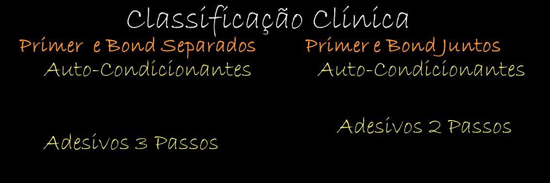 Classificação Clínica Auto-Condicionantes Adesivos 3 Passos Primer e Bond SeparadosPrimer e Bond Juntos Adesivos 2 Passos Auto-Condicionantes
