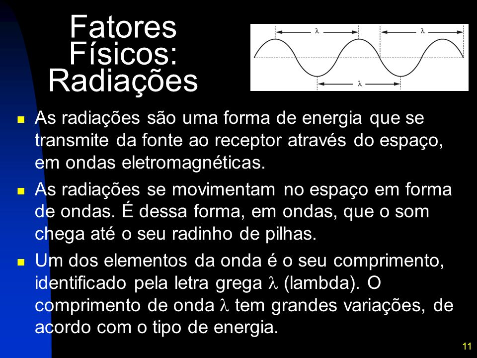 11 Fatores Físicos: Radiações As radiações são uma forma de energia que se transmite da fonte ao receptor através do espaço, em ondas eletromagnéticas
