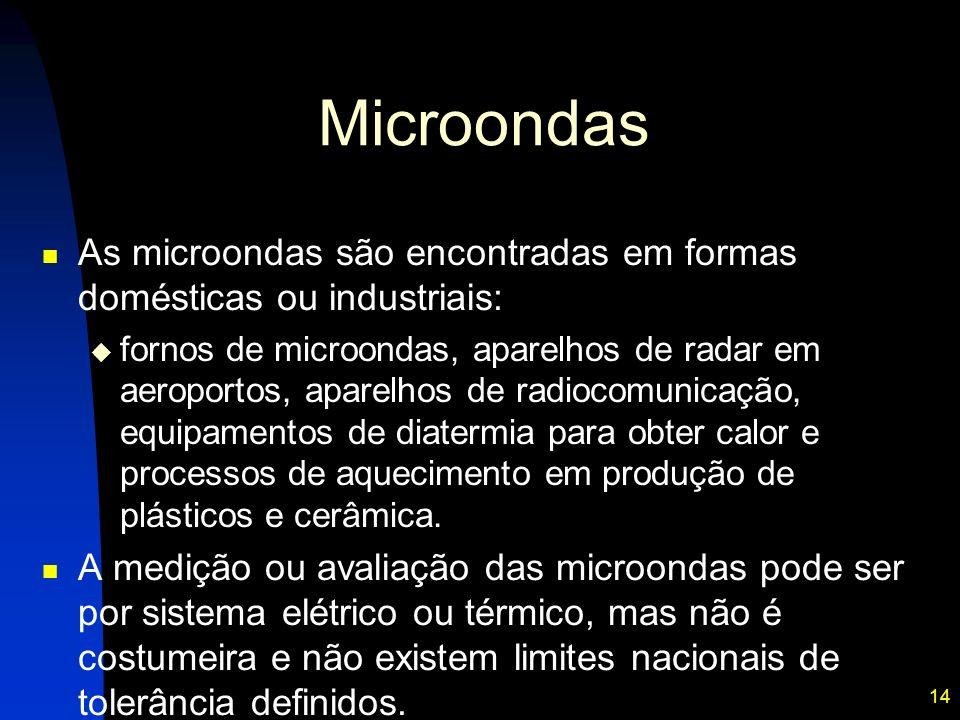 14 Microondas As microondas são encontradas em formas domésticas ou industriais: fornos de microondas, aparelhos de radar em aeroportos, aparelhos de radiocomunicação, equipamentos de diatermia para obter calor e processos de aquecimento em produção de plásticos e cerâmica.