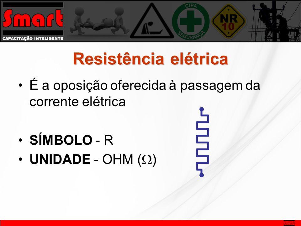 CAPACITAÇÃO INTELIGENTE OHM ( ). Unidade de medida da resistência elétrica